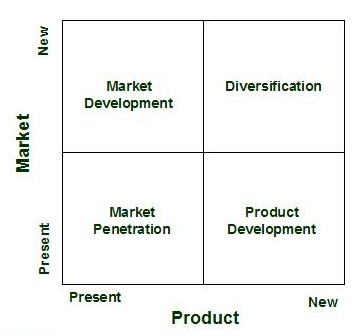 Transcend strategy group for Product development inc