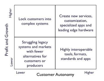 profit-and-autonomy-2