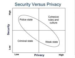 privacyversussecurity-240