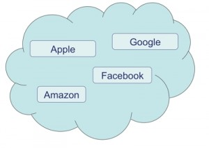internet-cloud